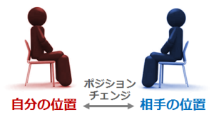 ポジション・チェンジ++